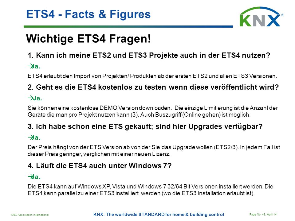 ETS4 - Facts & Figures Wichtige ETS4 Fragen!