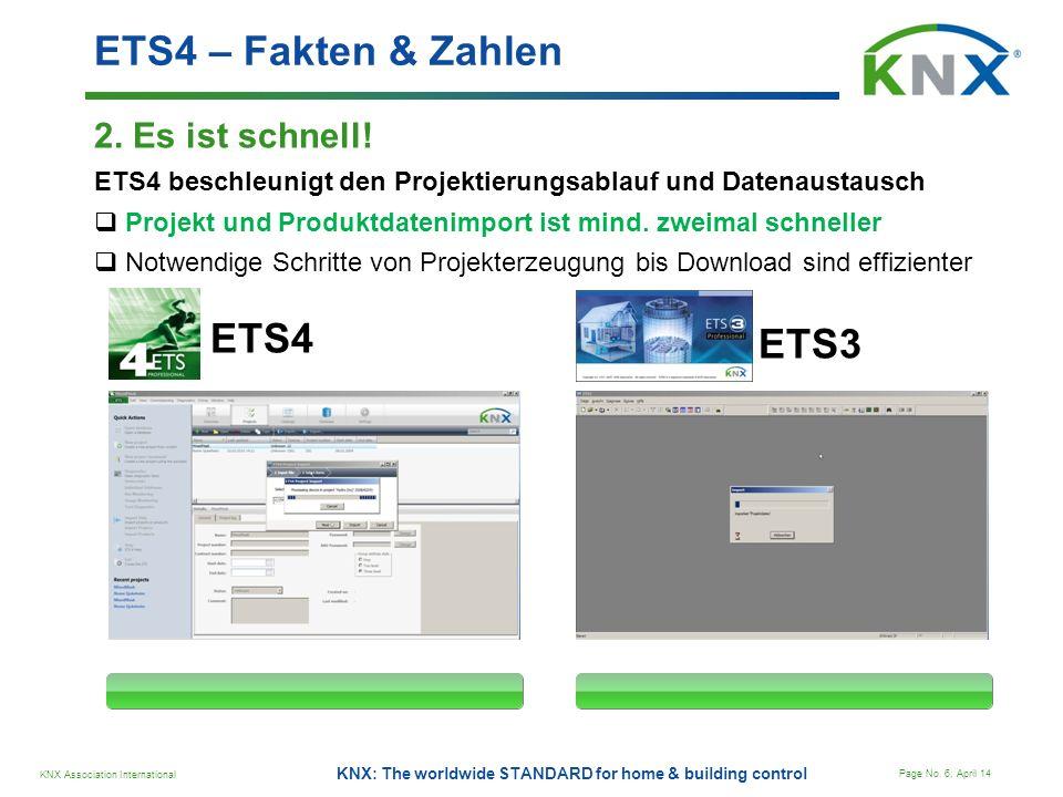 ETS4 – Fakten & Zahlen ETS4 ETS3 2. Es ist schnell!