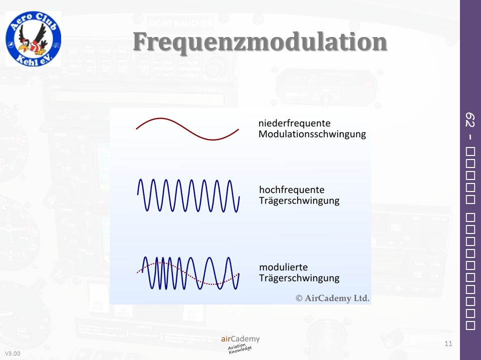 Frequenzmodulation