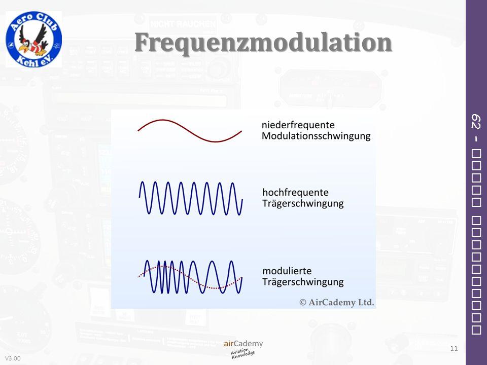 Frequenzmodulation