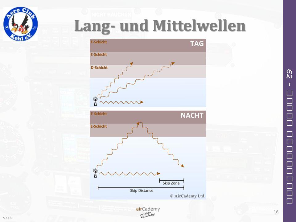 Lang- und Mittelwellen