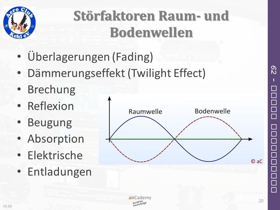 Störfaktoren Raum- und Bodenwellen