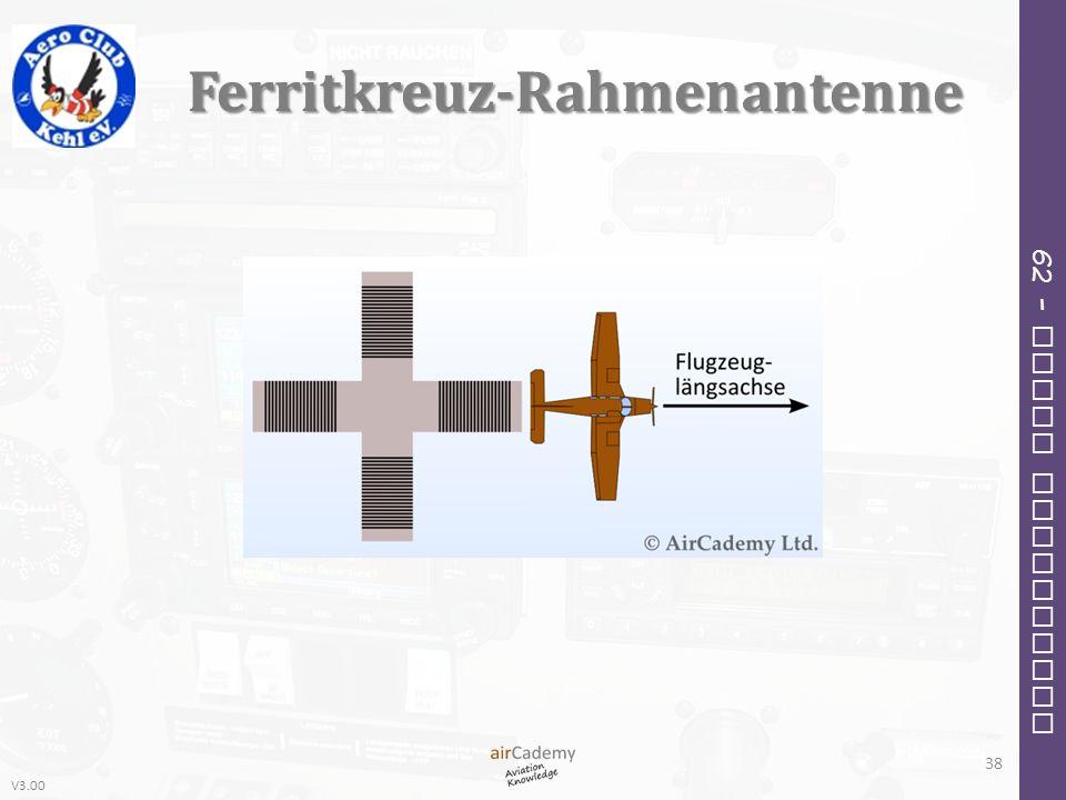 Ferritkreuz-Rahmenantenne