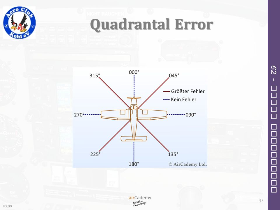 Quadrantal Error