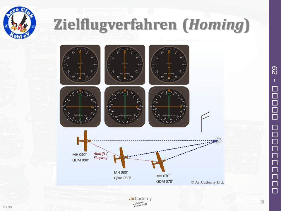 Zielflugverfahren (Homing)
