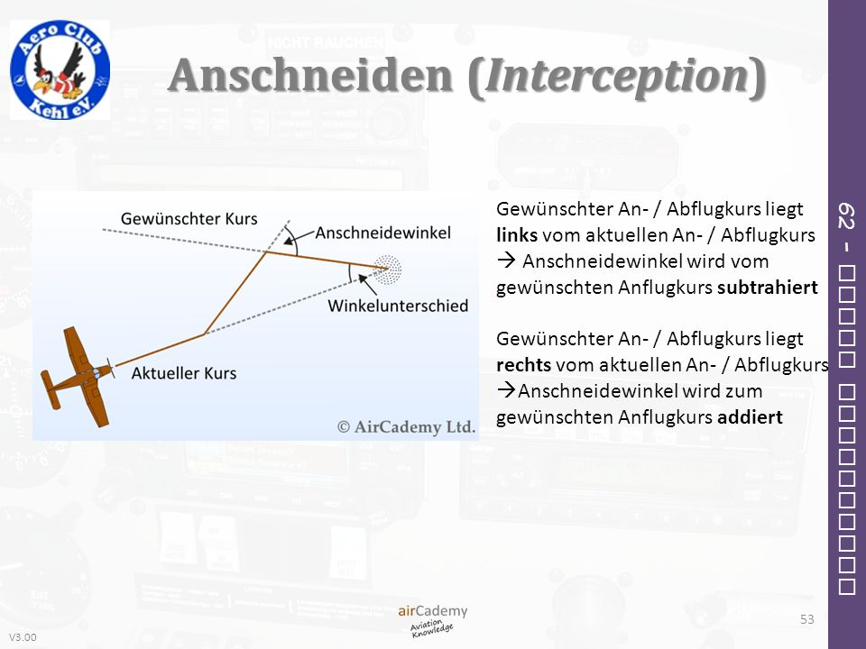 Anschneiden (Interception)