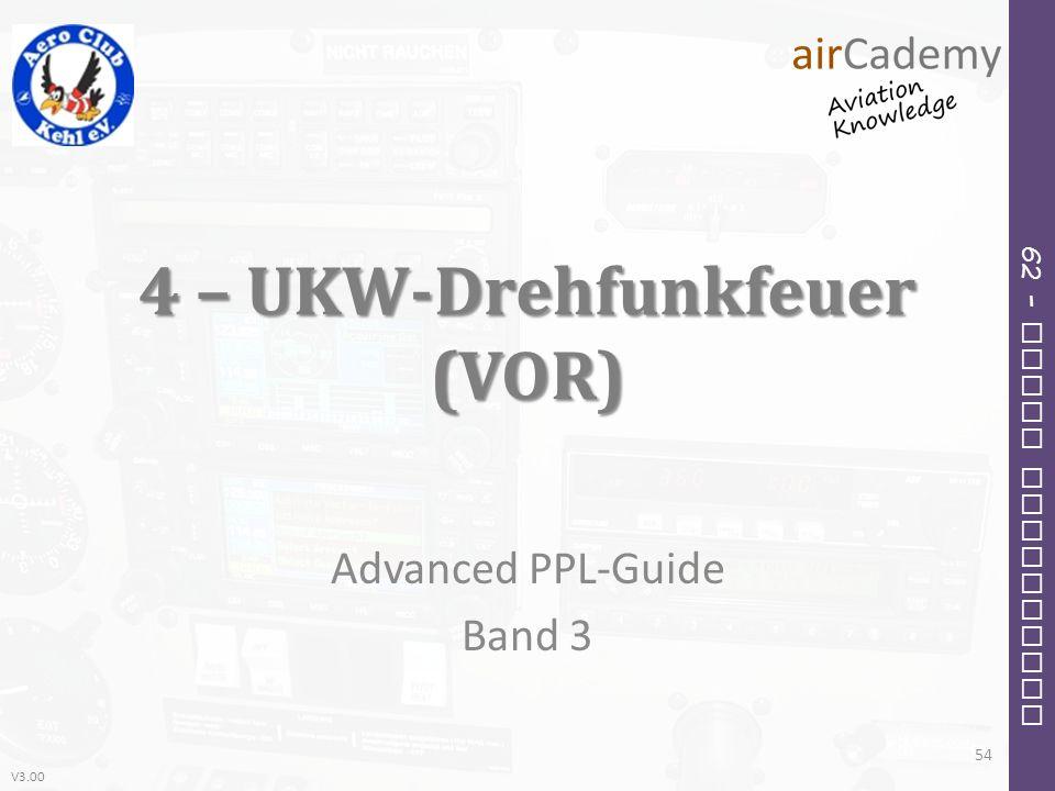 4 – UKW-Drehfunkfeuer (VOR)