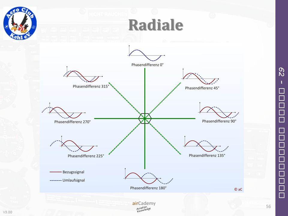 Radiale