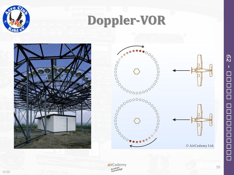 Doppler-VOR