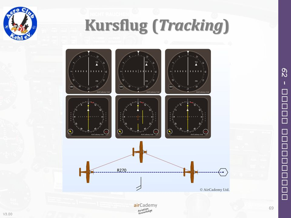 Kursflug (Tracking)