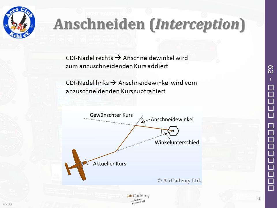 Anschneiden (Interception)