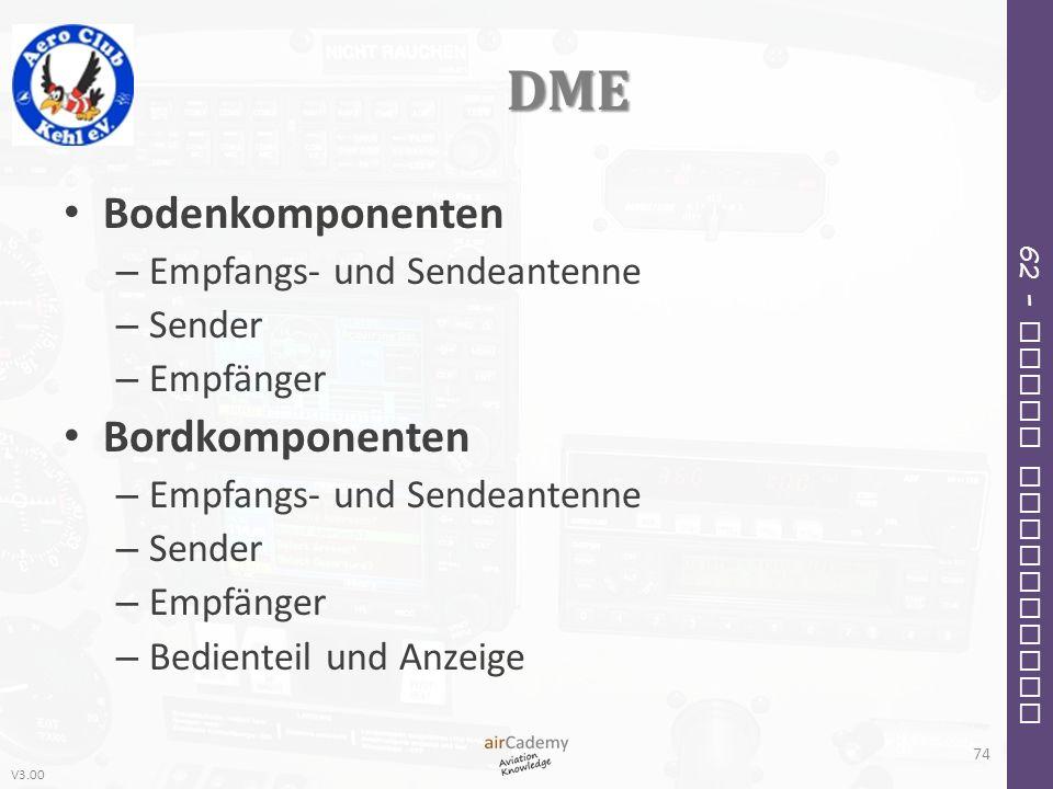 DME Bodenkomponenten Bordkomponenten Empfangs- und Sendeantenne Sender