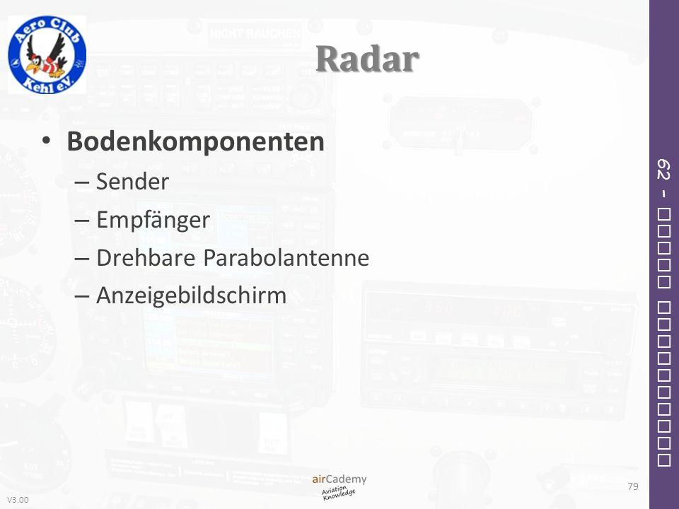 Radar Bodenkomponenten Sender Empfänger Drehbare Parabolantenne