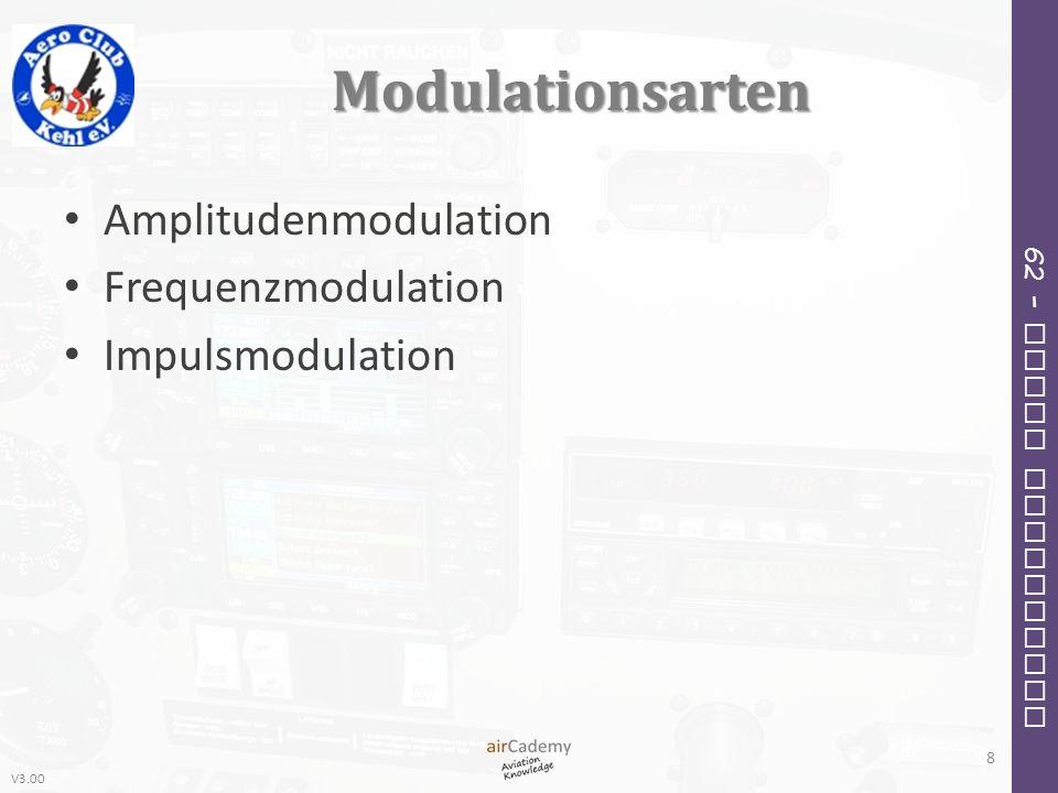 Modulationsarten Amplitudenmodulation Frequenzmodulation