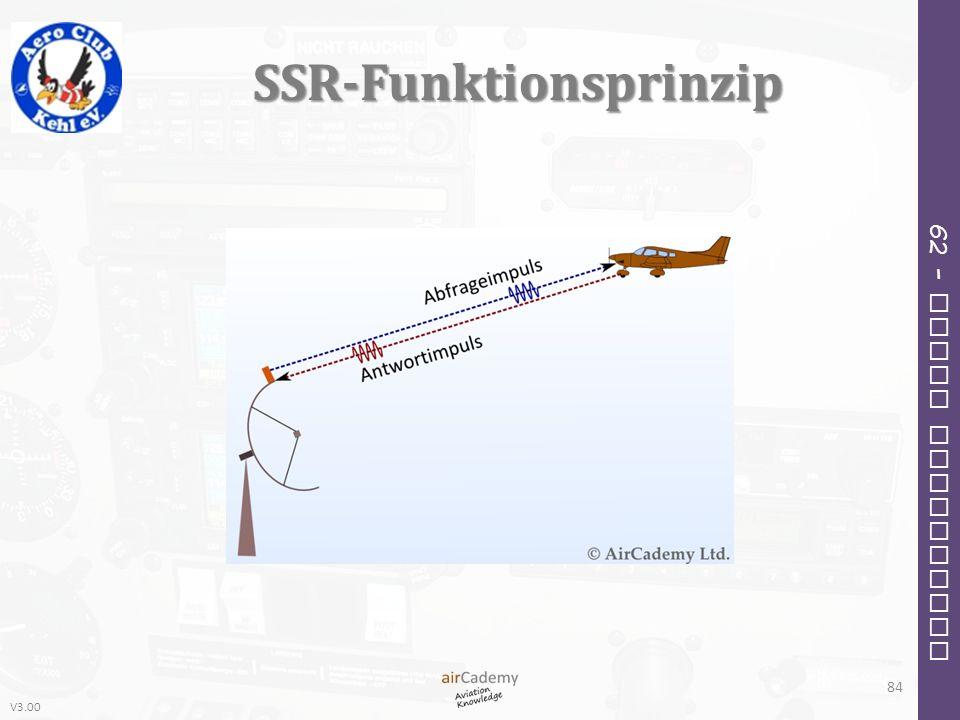SSR-Funktionsprinzip