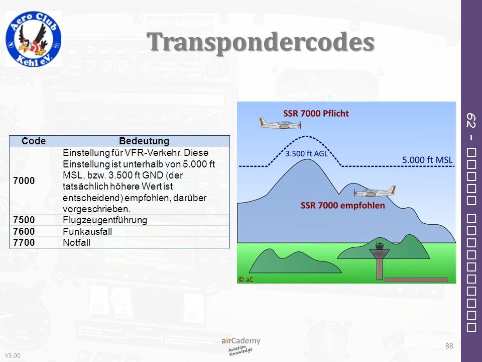 Transpondercodes Code Bedeutung 7000
