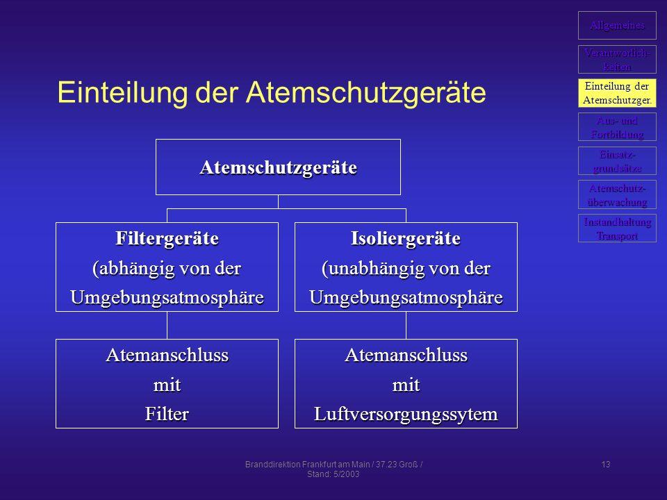 Einteilung der Atemschutzgeräte