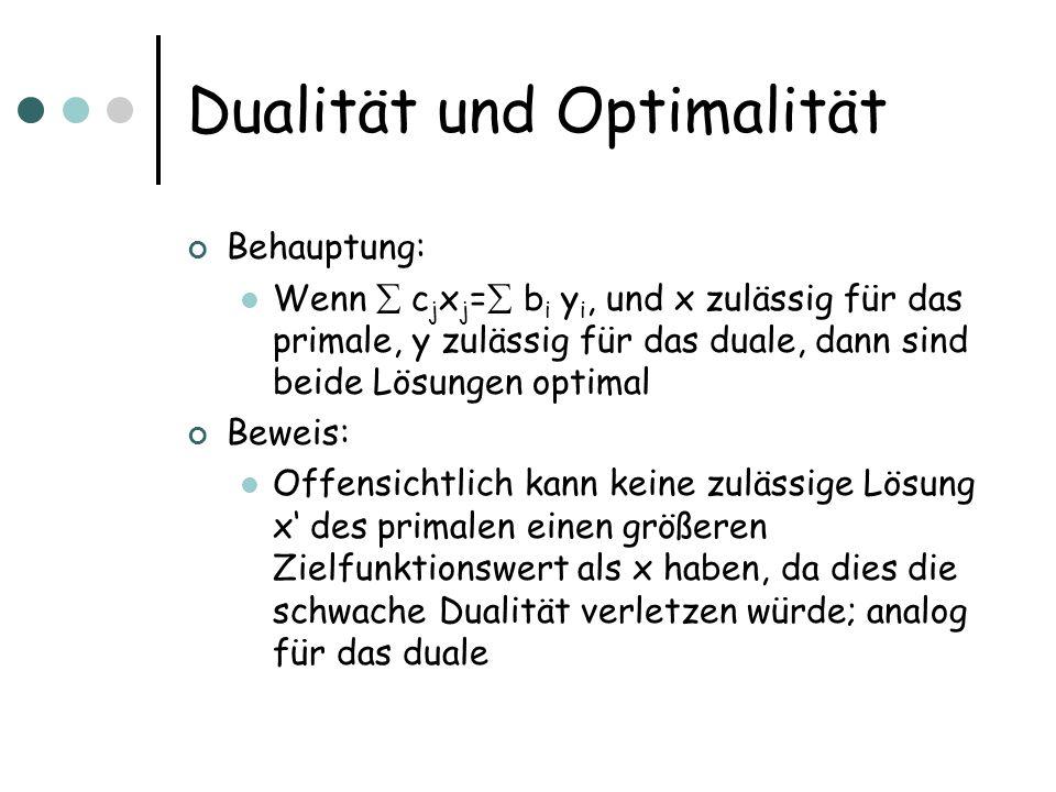 Dualität und Optimalität