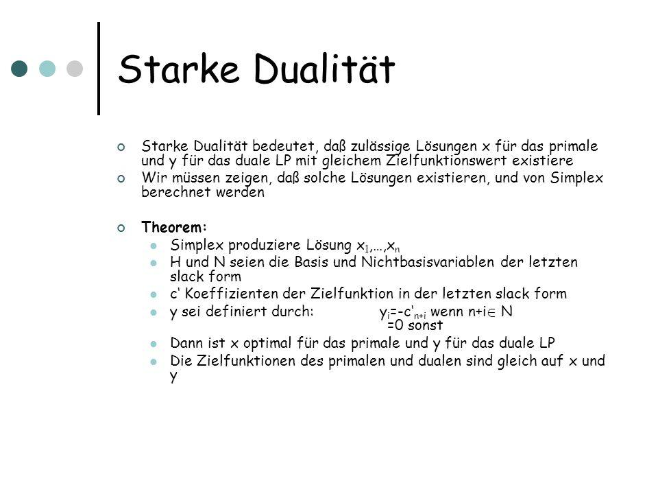 Starke Dualität Starke Dualität bedeutet, daß zulässige Lösungen x für das primale und y für das duale LP mit gleichem Zielfunktionswert existiere.