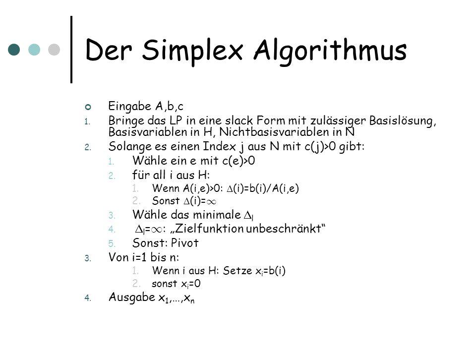 Der Simplex Algorithmus