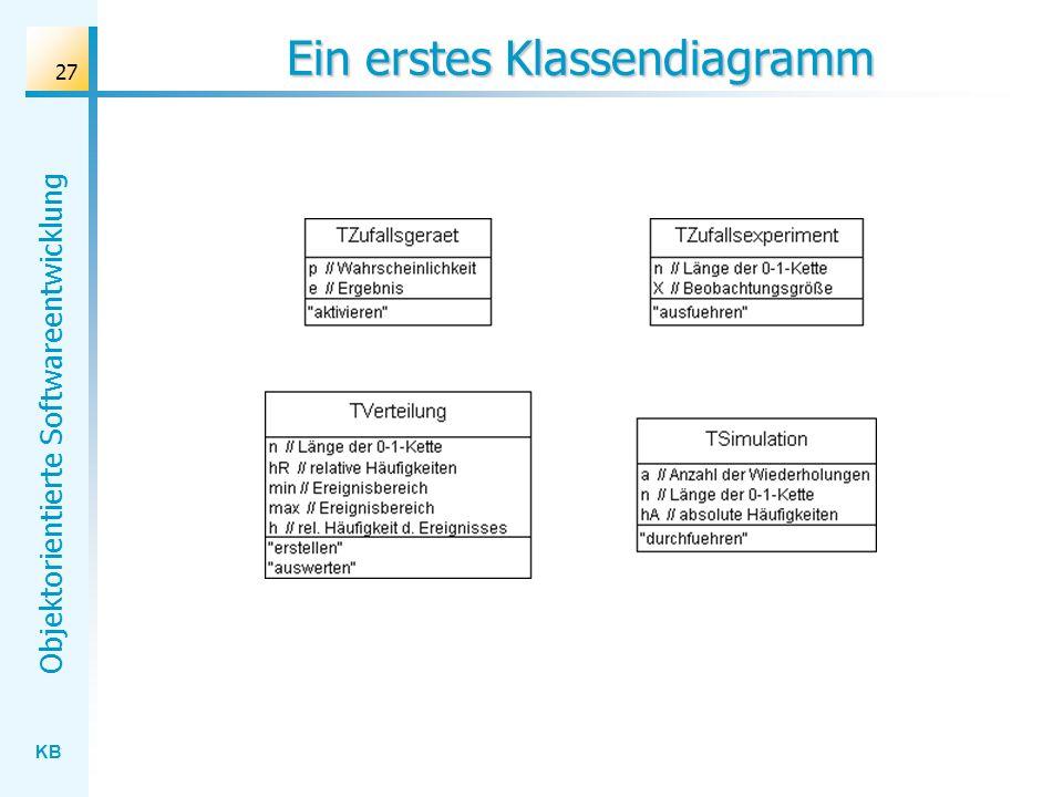 Ein erstes Klassendiagramm