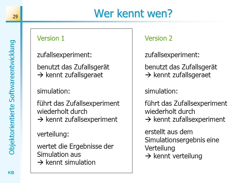 Wer kennt wen Version 1 Version 2 zufallsexperiment: