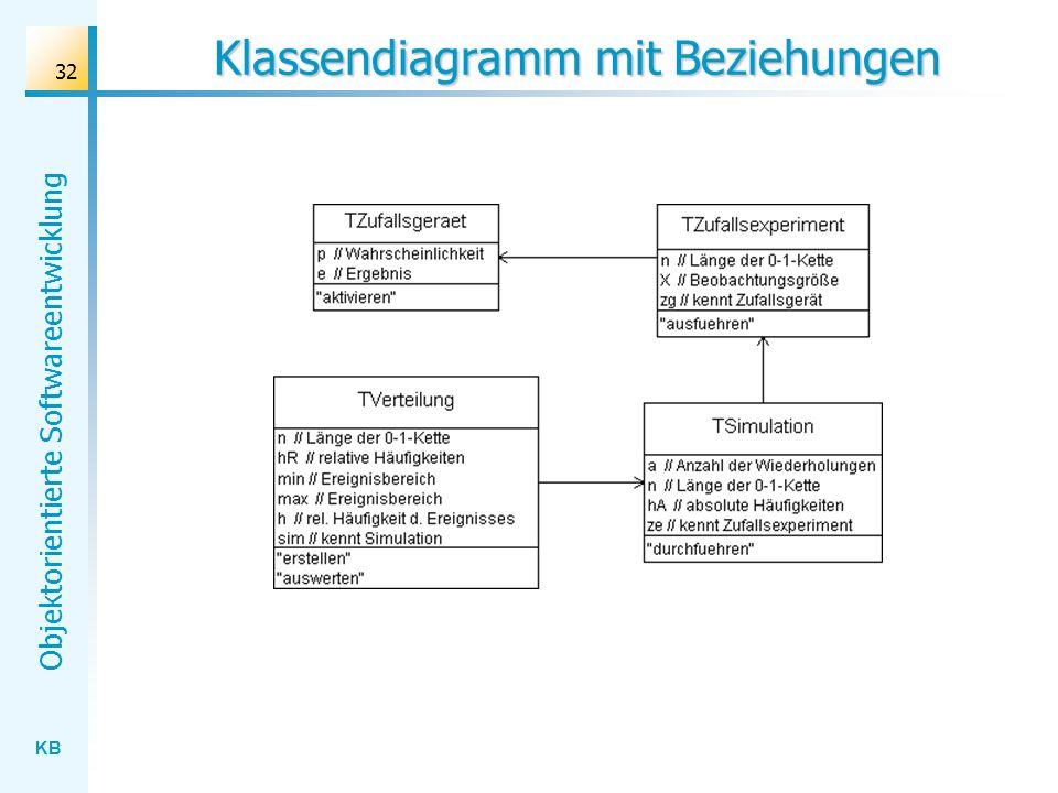 Klassendiagramm mit Beziehungen