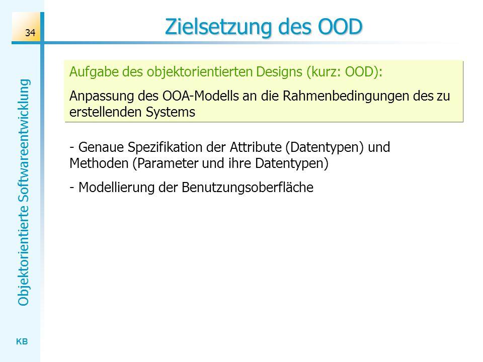 Zielsetzung des OOD Aufgabe des objektorientierten Designs (kurz: OOD):