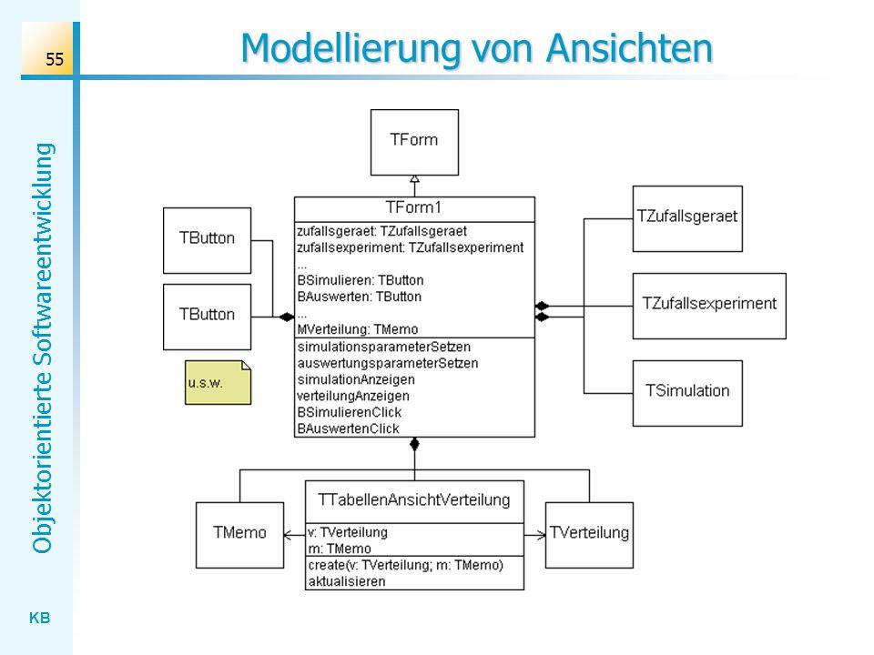 Modellierung von Ansichten
