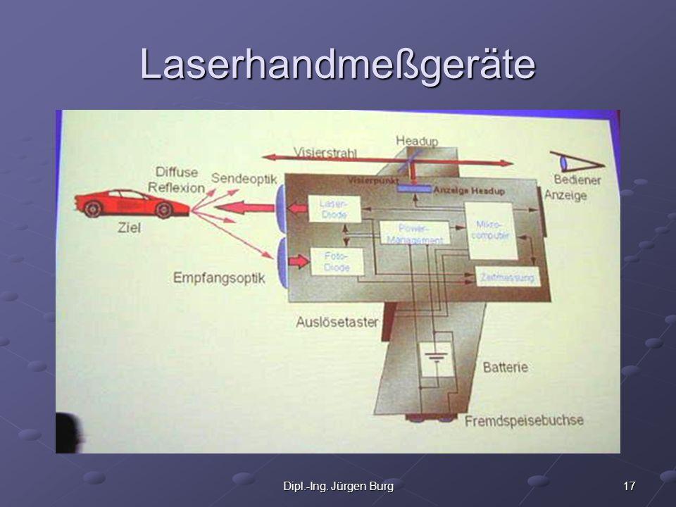 Laserhandmeßgeräte Dipl.-Ing. Jürgen Burg