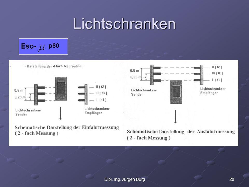 Lichtschranken Eso- p80 Dipl.-Ing. Jürgen Burg