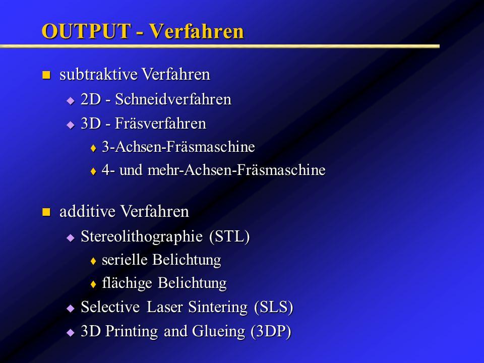OUTPUT - Verfahren subtraktive Verfahren additive Verfahren
