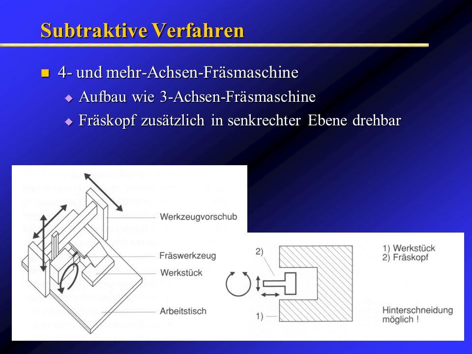 Subtraktive Verfahren