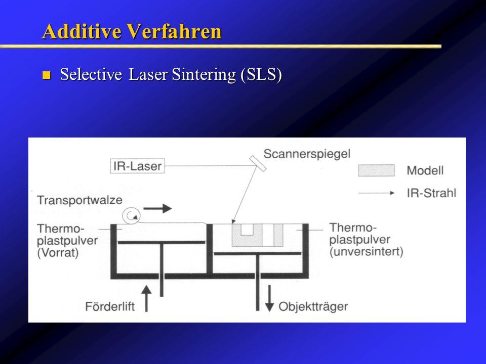 Additive Verfahren Selective Laser Sintering (SLS)