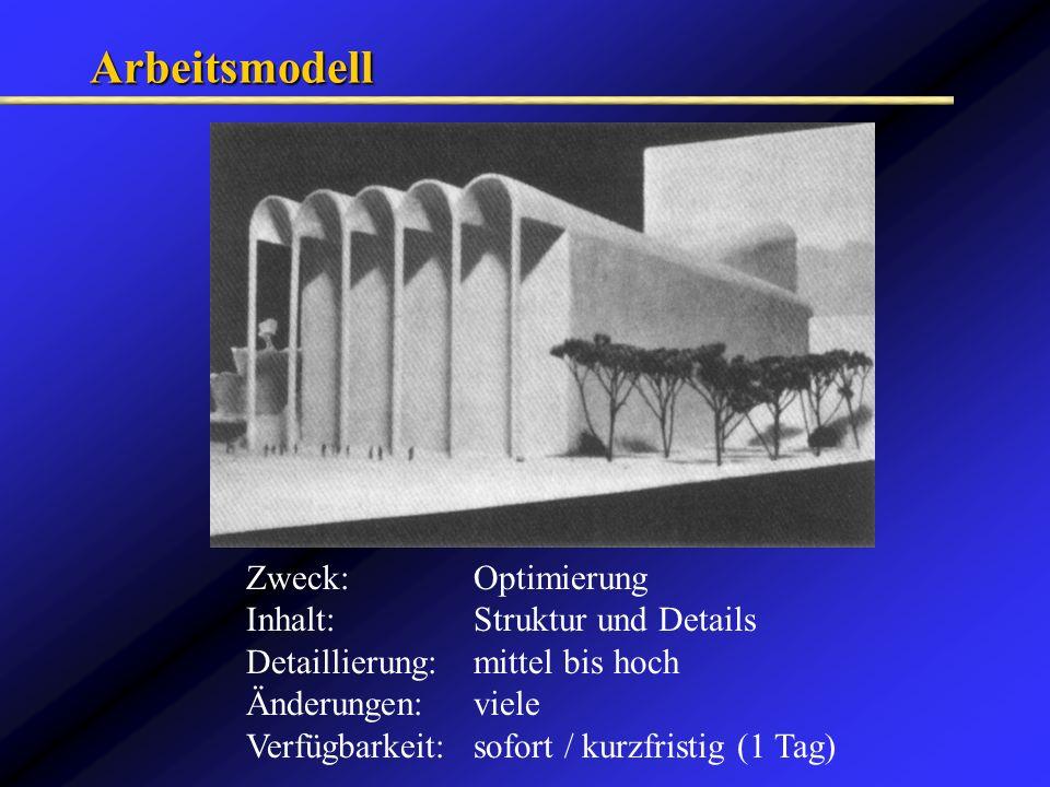 Arbeitsmodell Zweck: Optimierung Inhalt: Struktur und Details