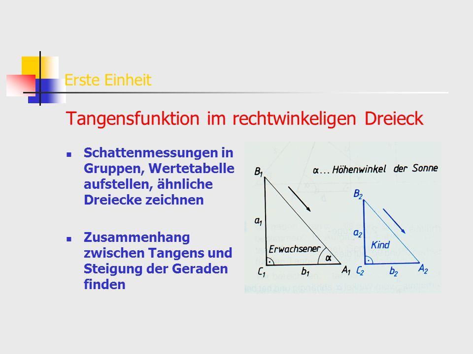Tangensfunktion im rechtwinkeligen Dreieck