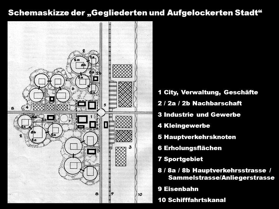 """Schemaskizze der """"Gegliederten und Aufgelockerten Stadt"""