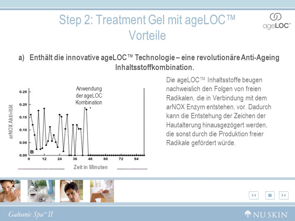 Step 2: Treatment Gel mit ageLOC™ Vorteile