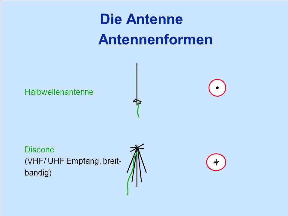 Die Antenne Antennenformen