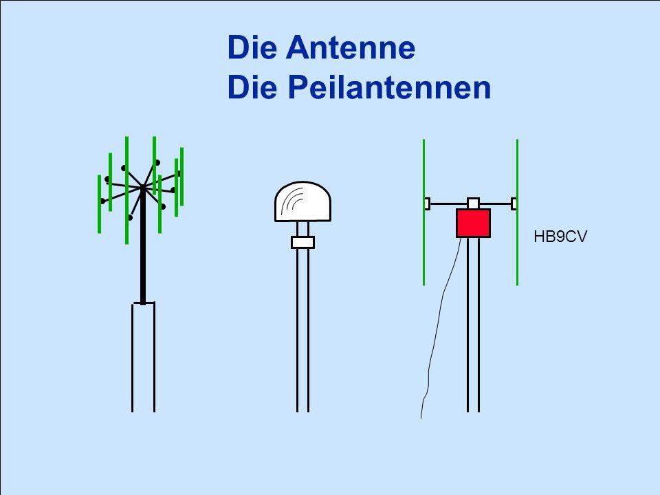 Die Antenne Die Peilantennen