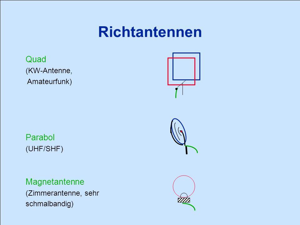 Richtantennen Quad Parabol Magnetantenne (KW-Antenne, Amateurfunk)