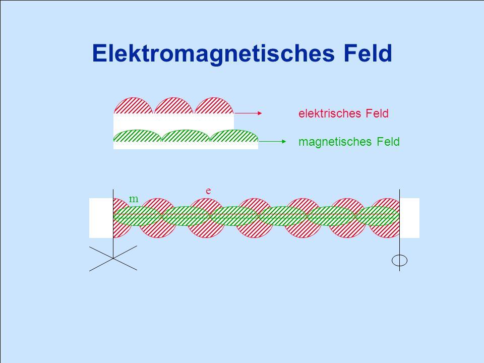 Elektromagnetisches Feld