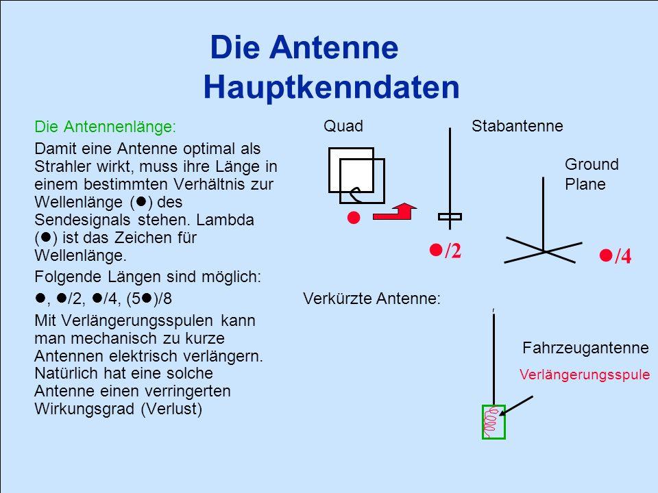 Die Antenne Hauptkenndaten