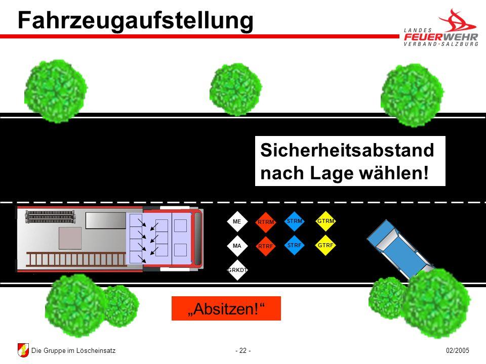 """Fahrzeugaufstellung Sicherheitsabstand nach Lage wählen! """"Absitzen!"""