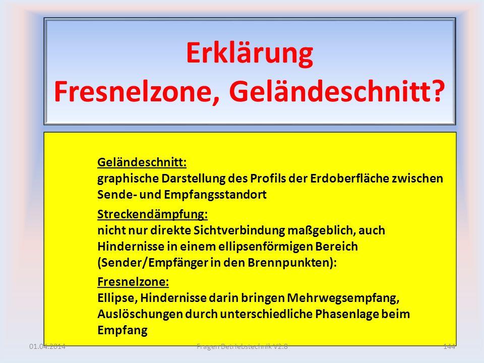 Erklärung Fresnelzone, Geländeschnitt