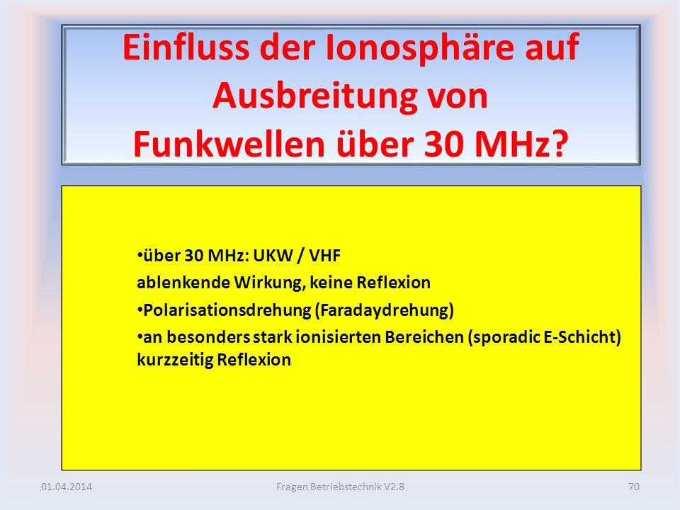Einfluss der Ionosphäre auf Ausbreitung von Funkwellen über 30 MHz