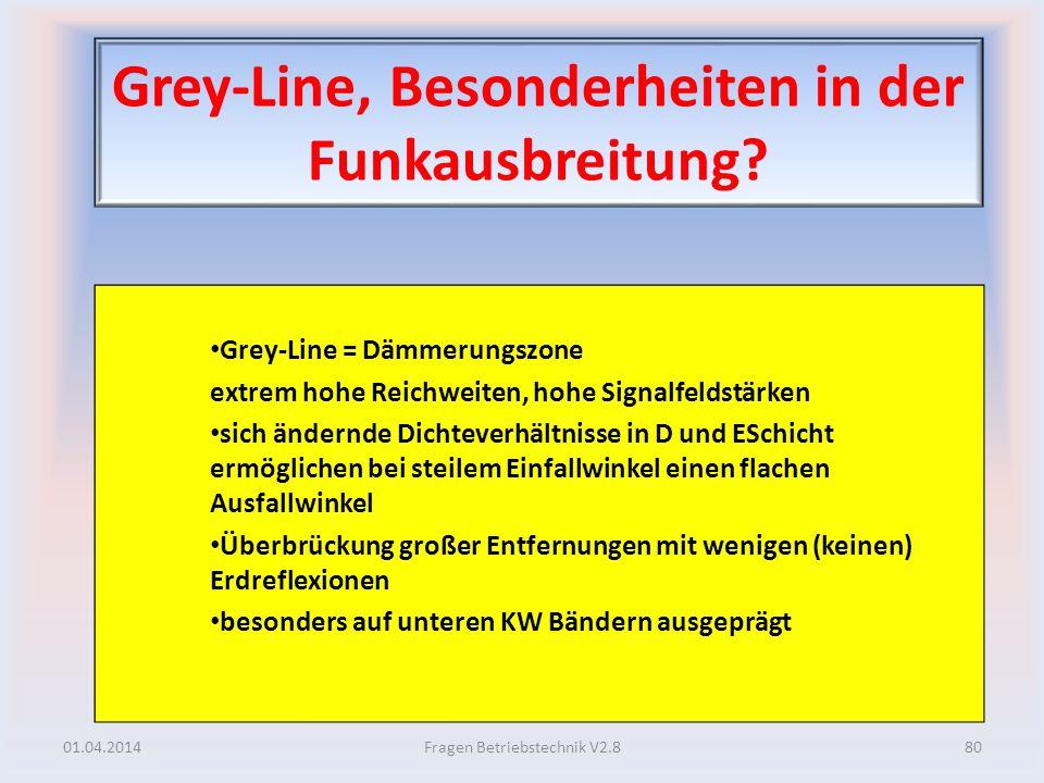 Grey-Line, Besonderheiten in der Funkausbreitung