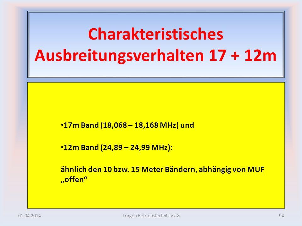 Charakteristisches Ausbreitungsverhalten 17 + 12m