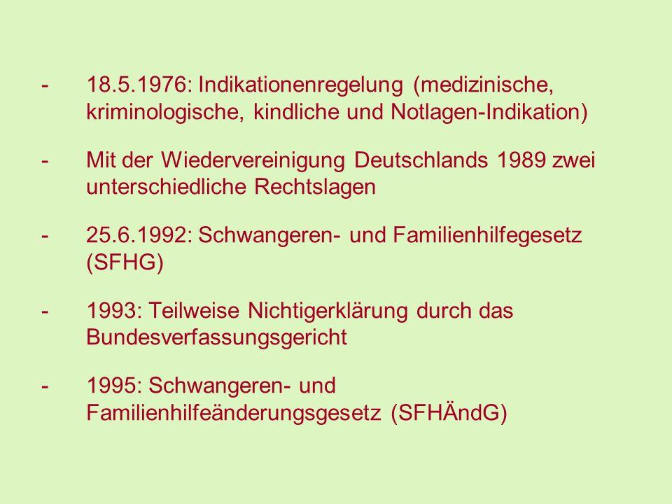 18.5.1976: Indikationenregelung (medizinische, kriminologische, kindliche und Notlagen-Indikation)