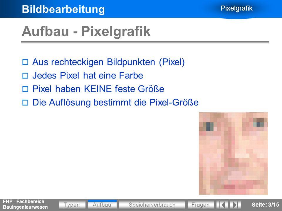Aufbau - Pixelgrafik Aus rechteckigen Bildpunkten (Pixel)